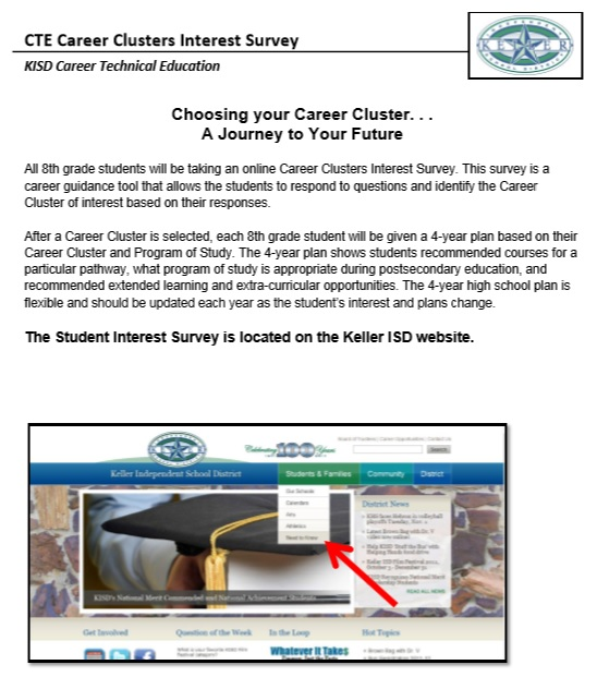 vocational surveys 7 free sle career clusters interest survey printable 6827