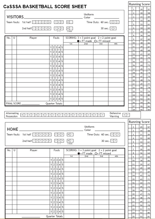 8 Free Sample Basketball Score Sheet Samples – Printable Samples