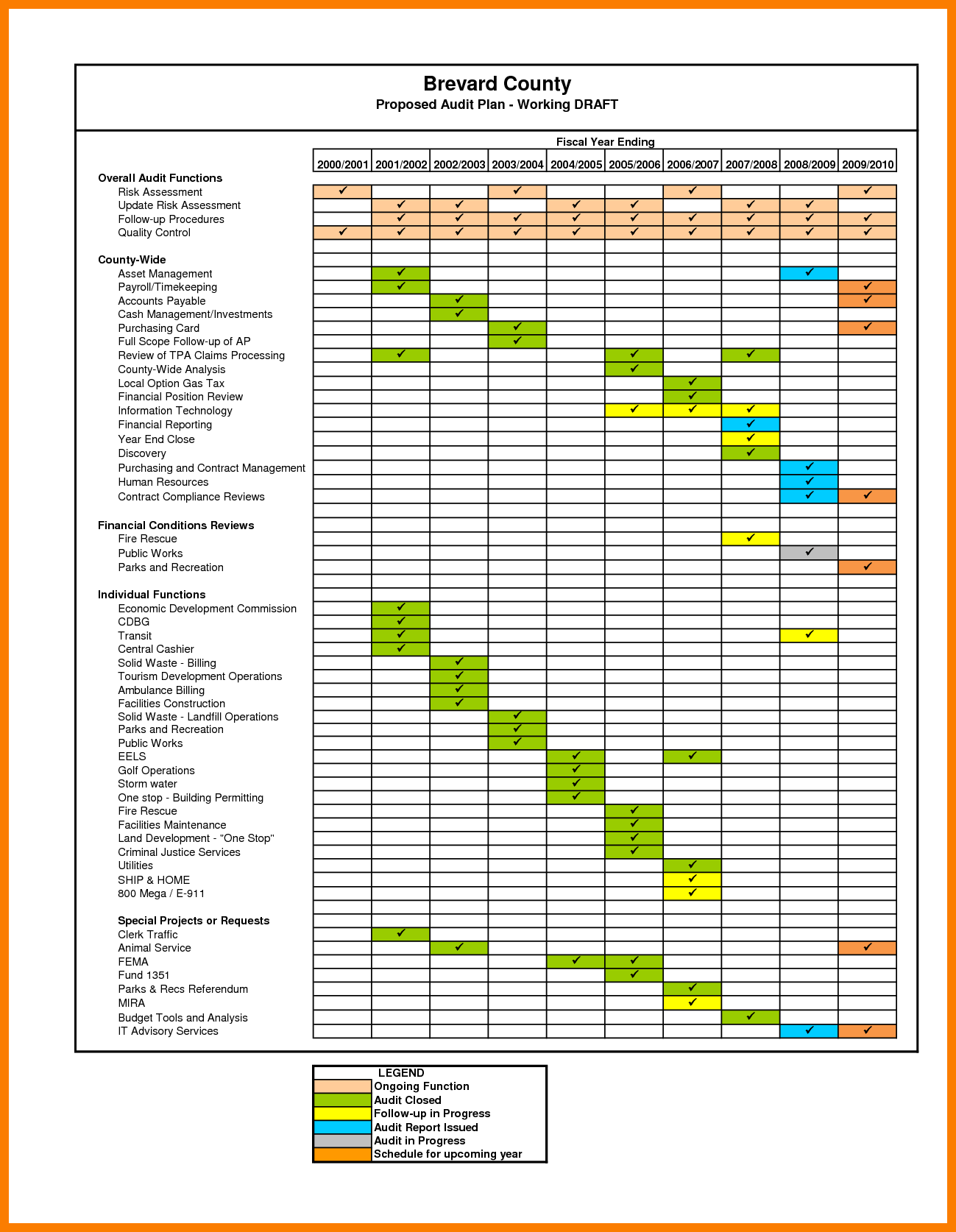 Audit Plan Template Londa.britishcollege.co