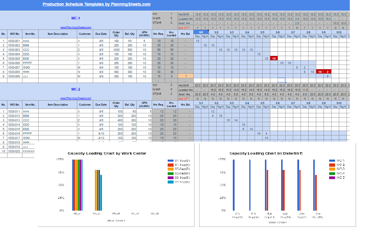 Production Plan Template Excel Free