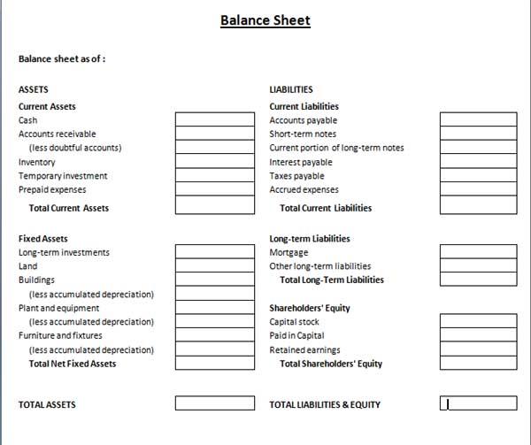Blank Balance Sheet Templates