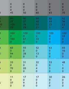 Pantone to cmyk values also rgb and conversion help guide printelf rh