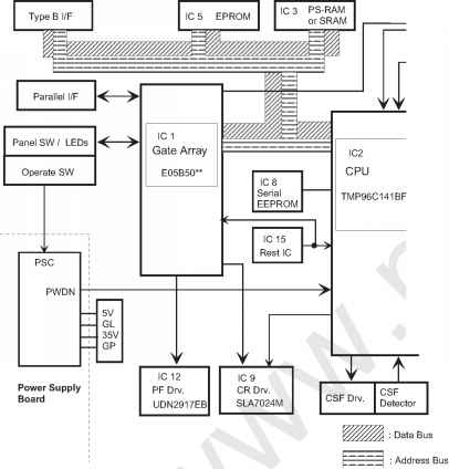 Ps Of A Circuit Wiring Diagram ~ Odicis