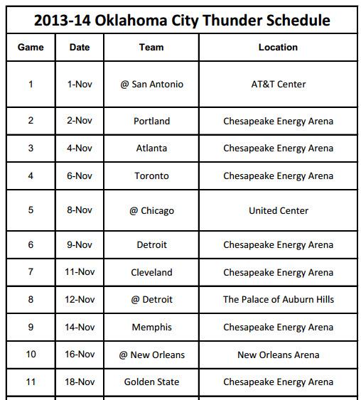 Printable 2013-14 Oklahoma City Thunder Schedule