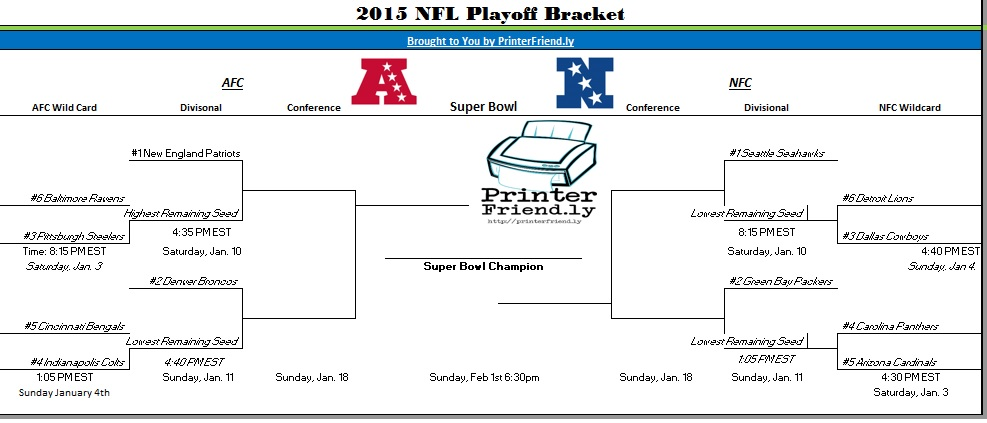 photograph regarding Nfl Playoff Brackets Printable referred to as NFL Playoff Bracket 2015 - PrinterFriendly