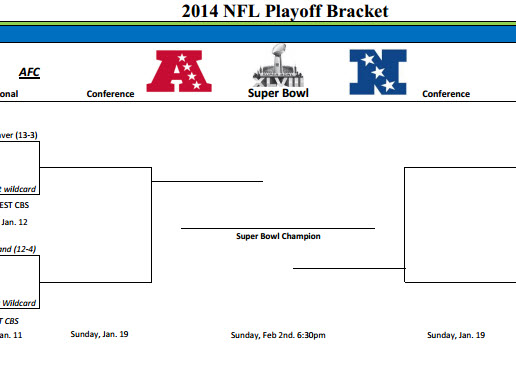photograph about Super Bowl Brackets Printable titled NFL Playoffs 2014 - PrinterFriendly