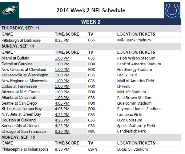 photograph about Nfl Week 2 Schedule Printable named 7 days 2 - PrinterFriendly