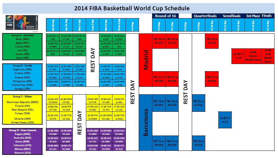 graphic relating to World Cup Printable Schedule referred to as Printable 2014 FIBA International Cup Timetable - PrinterFriendly