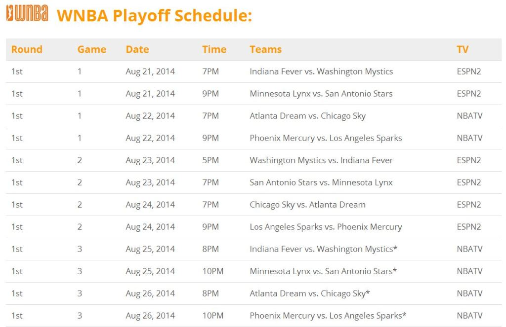 WNBA Printable Playoff Schedule