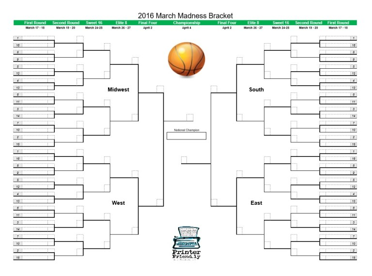 2016 March Madness Bracket