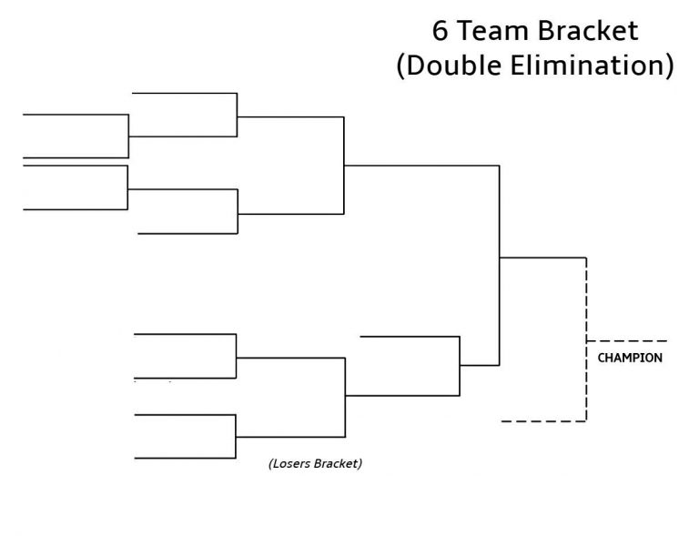 6 Team Double Elimination Bracket In Printable Pdf Printerfriend Ly