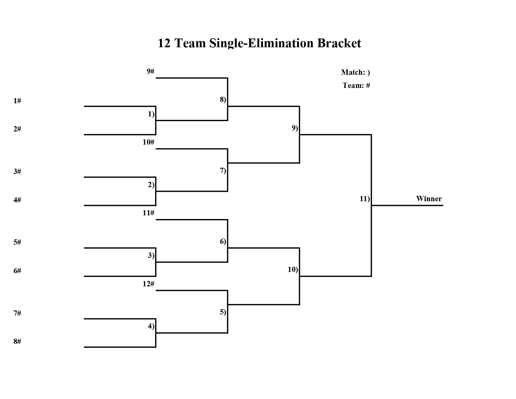 12-team single-elimination bracket
