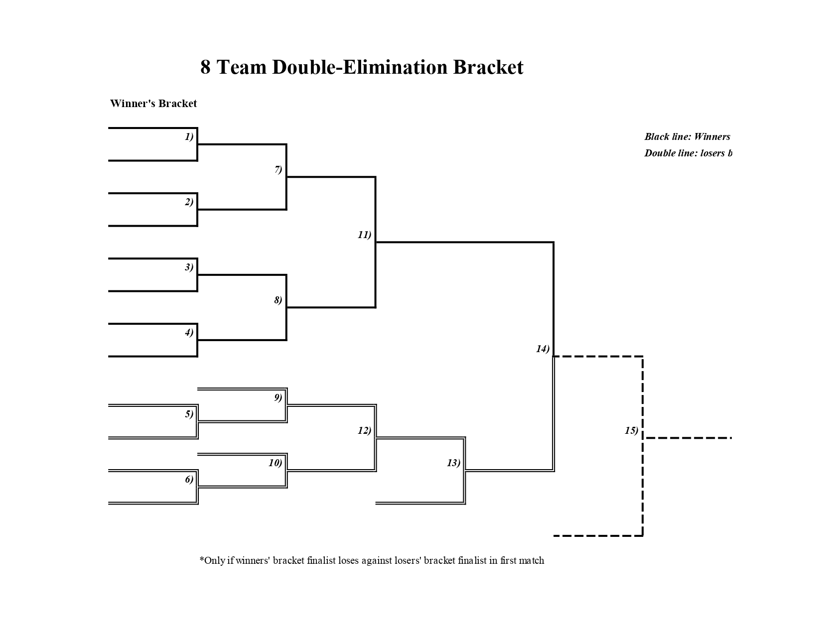8-team single-elimination bracket