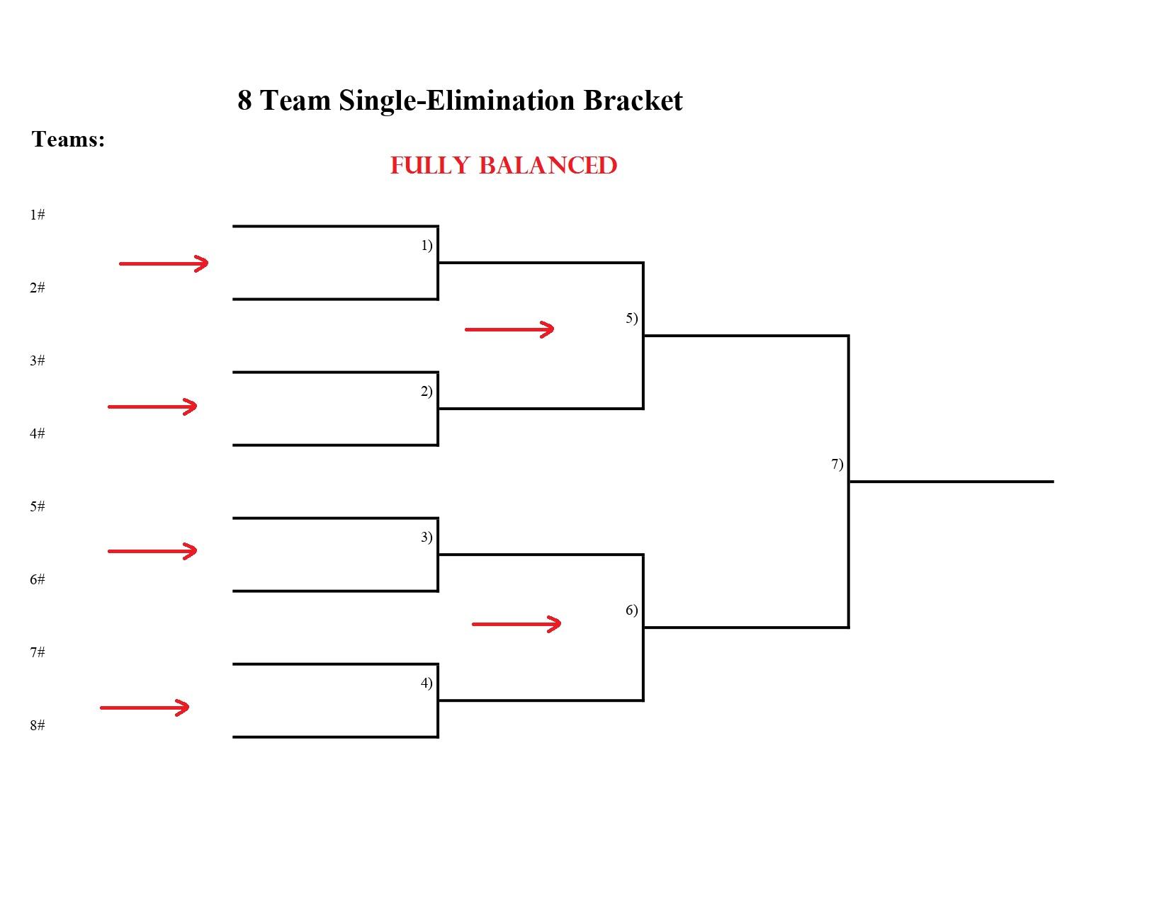 8 team single elimination bracket