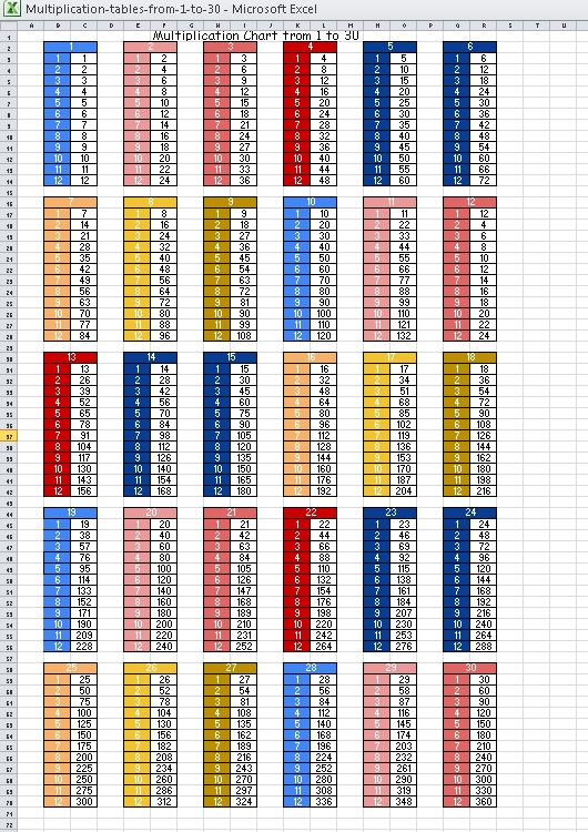 Multiplication tables from 1 to 30 excel