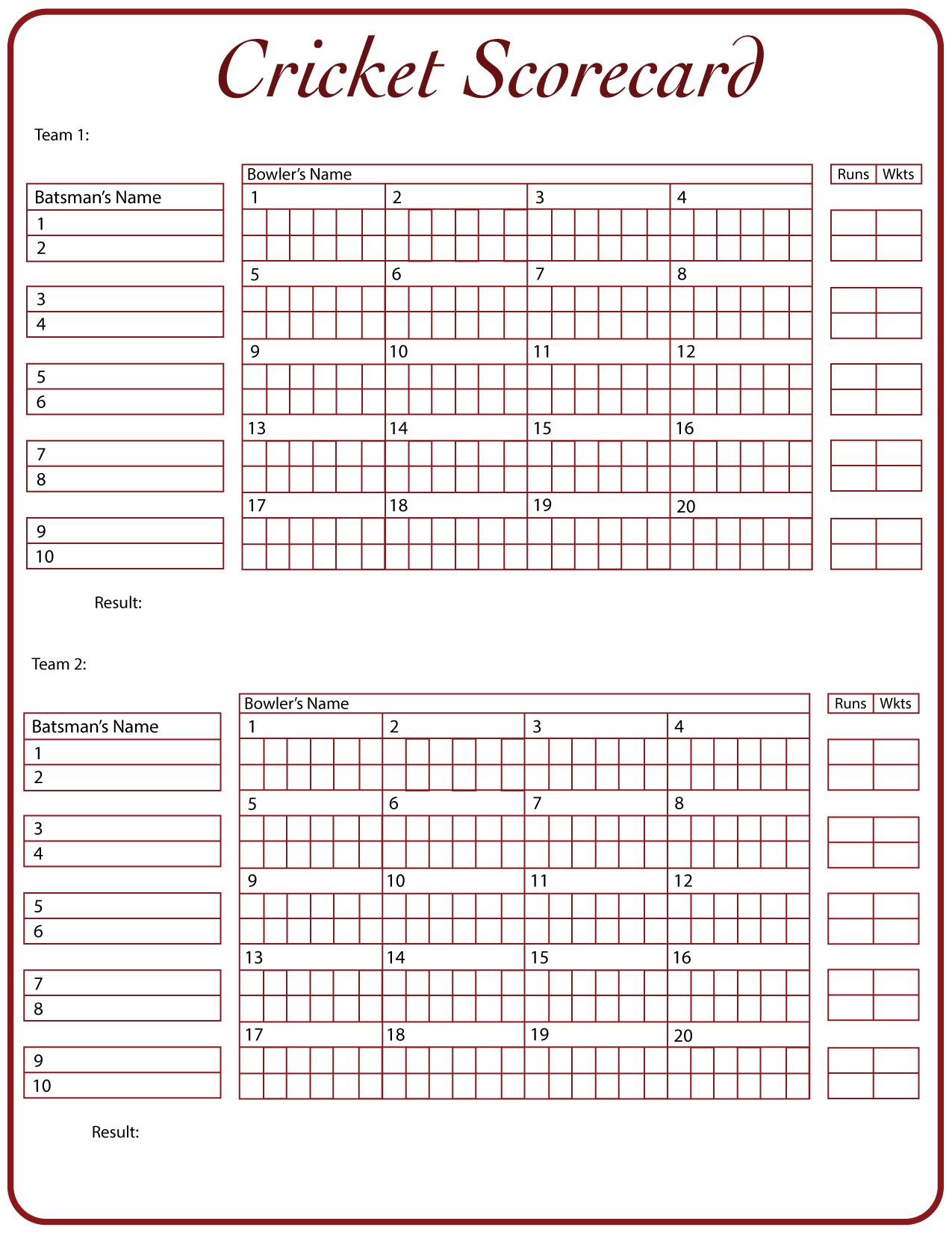 cricket scorecard