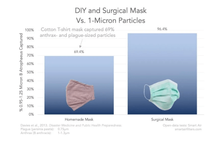homemade face mask pattern printable efficacy