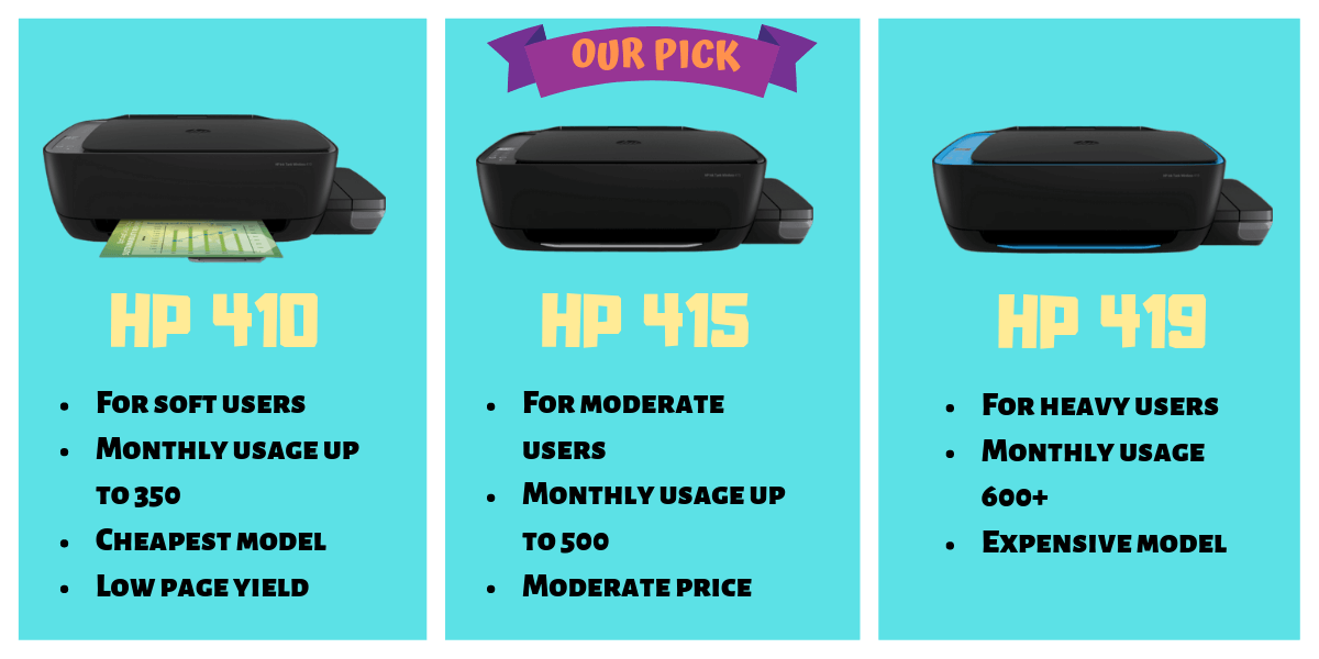 HP 410 Vs 415 Vs 419 Printer Comparison