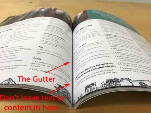 An open perfect bound book will have a curve coming from the spine. If text is designed within the gutter margin, it will not be visible without breaking the spine.