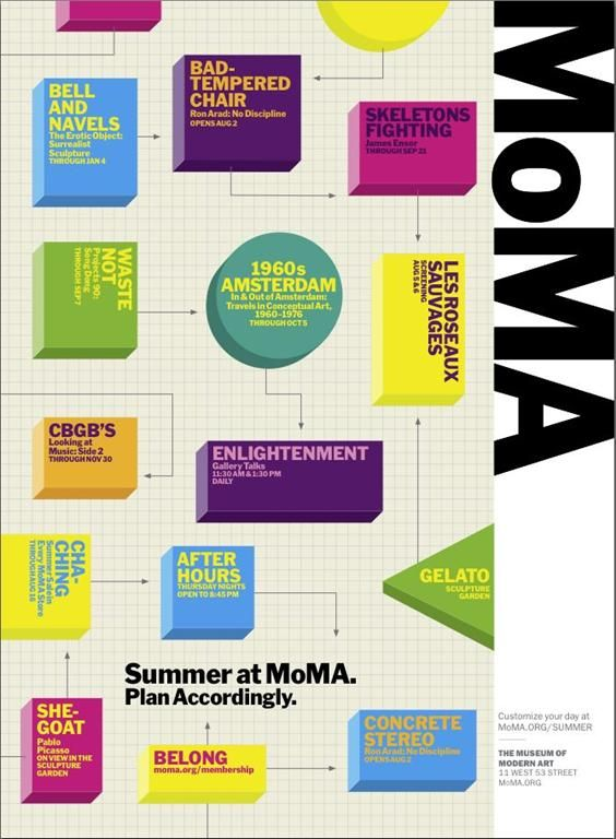 Thumbnail for MoMA's Summer Campaign Reads Your Mind