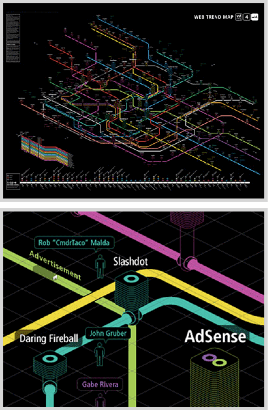 Web Trends Map v4.0 by Information Architects, 2004