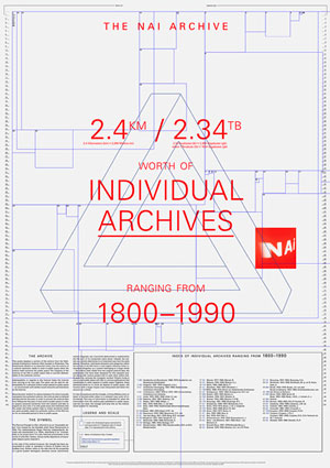 Field Process, The NAi Archive Poster