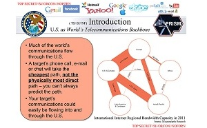 Thumbnail for Designers Take on PRISM PowerPoint