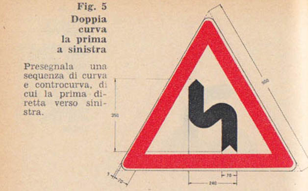 Thumbnail for Signs of the Autostrada