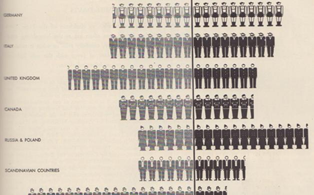 "Thumbnail for ""Calling America,"" 1939"