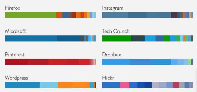 Color in marketing. Popular colors as found on http://webcolourdata.com/