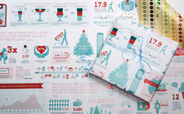 Thumbnail for 05/29/2014: Cenveo Graphic Arts Center gift wrap