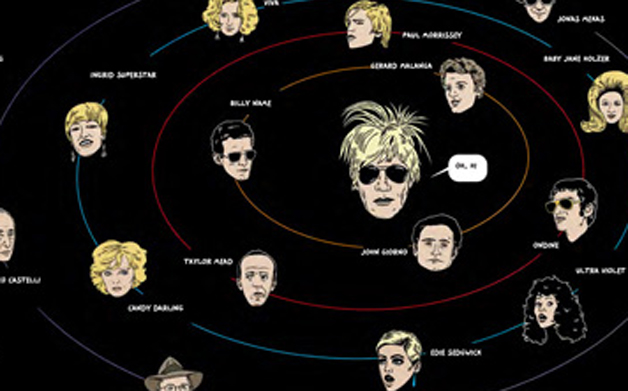 Thumbnail for 08/06/2014: The Illustrated Andy Warhol