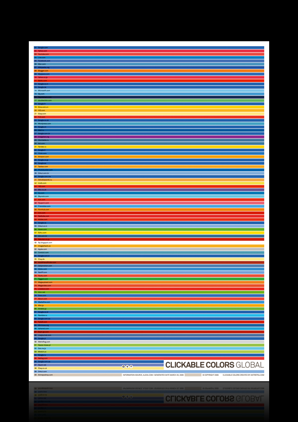Clickable Colors – Global by Mehmet Gozetlik: http://on.be.net/1Ra6lCA As seen in Print's color as data post.
