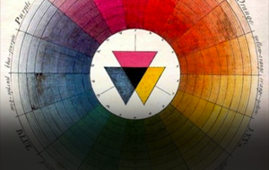 Thumbnail for Color Wheels and Contrast: A Quick Color Theory Refresher