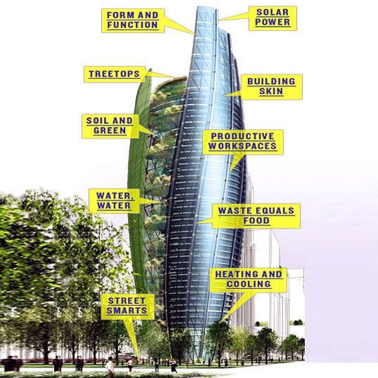 """William McDonough's """"Treescraper,"""" the supposed office building of tomorrow"""