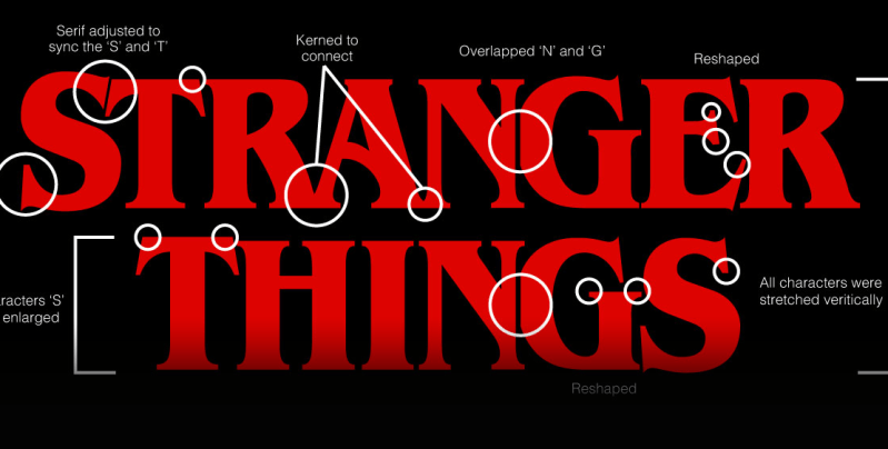 Thumbnail for The Stranger Things Logo: From Type to Title