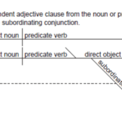 Diagramming Adjectives And Adverbs Worksheets Fan Coil Unit Wiring Diagram Sentences Worksheet Printables