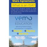 Vemo Education Banners