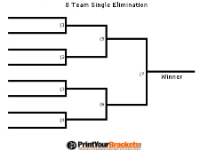 Pickleball Tournament Brackets Single & Double Elimination