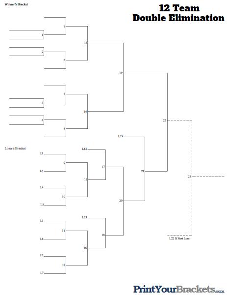 12 Team Double Elimination Printable Tournament Bracket