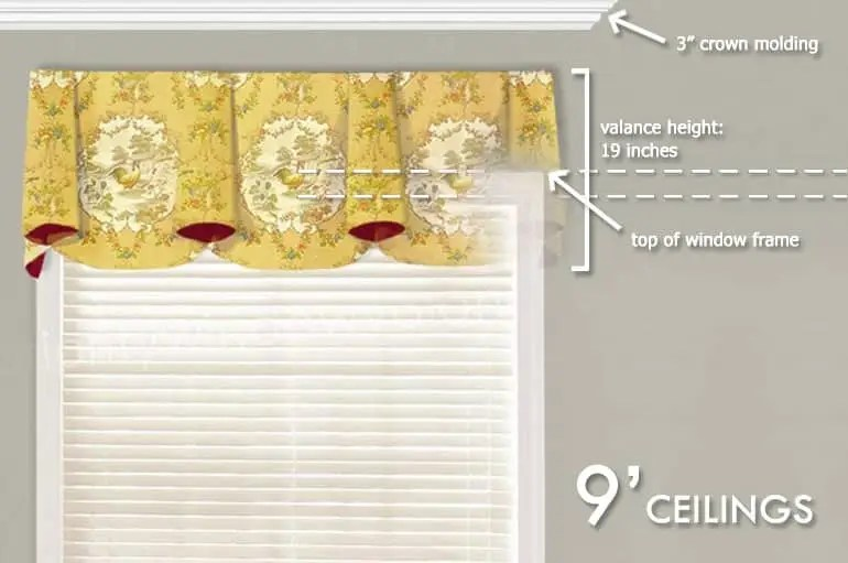 how high to hang valances here s our