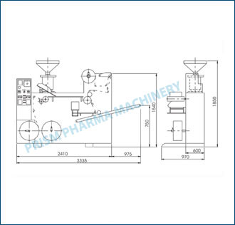 Blister Packing Machine, Fluid Bed Equipments, Pellets Coater