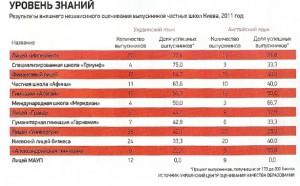 Forbes Ukraine 2012 (1)