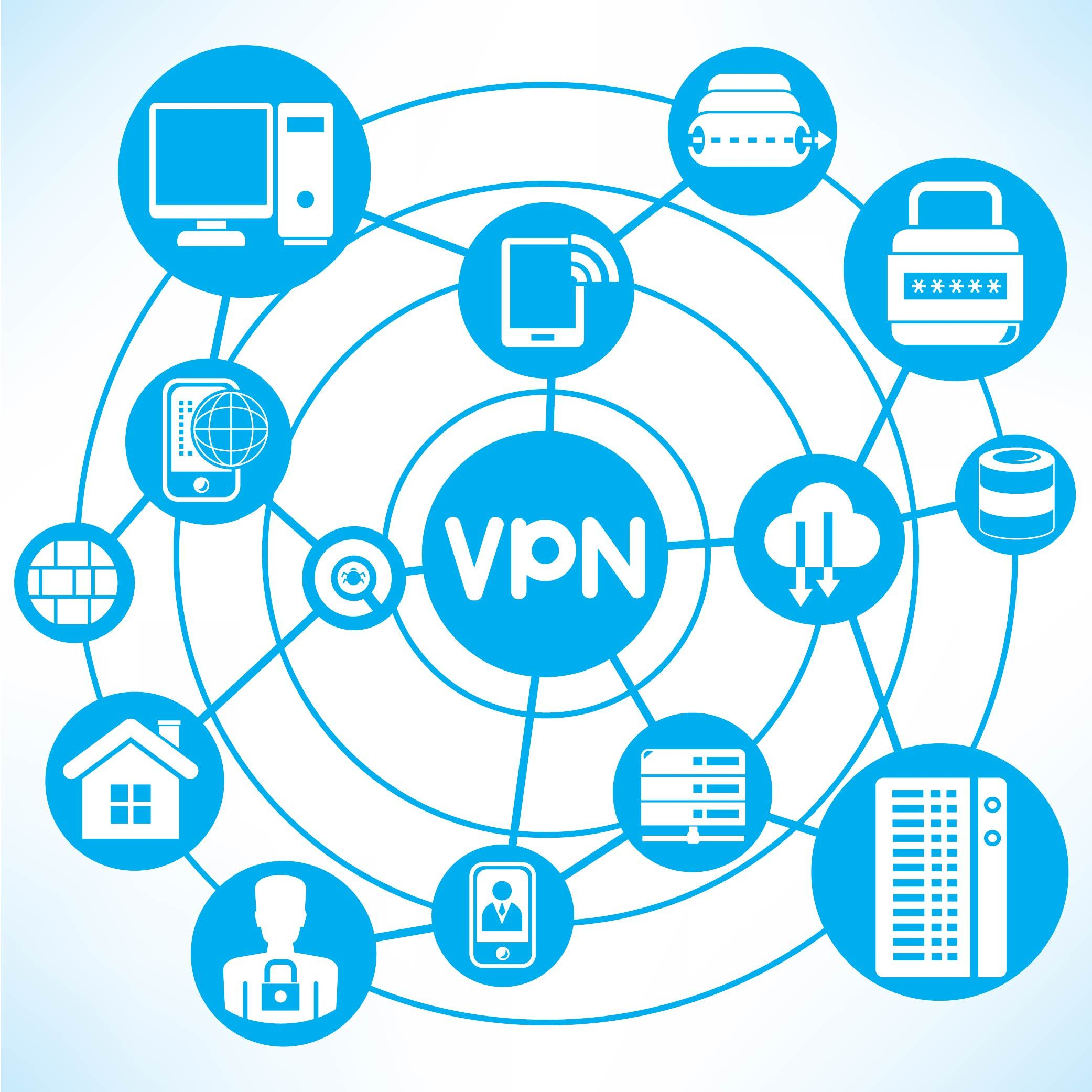 What Is a VPN?: Ask the Expert – Private WiFi