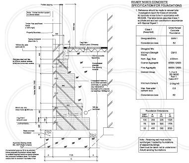 Structural Drawings, Working CAD Drawings for Retailing