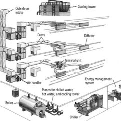 Ammonia Cooling System Diagram 1999 Ford F150 Starter Wiring Refrigeration: Refrigeration Schematic Drawing