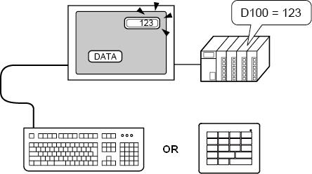 16.3 Display USB Keyboard Input