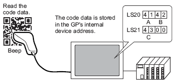 16.2 Connecting a Barcode/Two-dimensional Code Reader