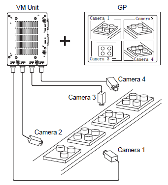 28.6 Displaying Multiple Video Camera Outputs Simultaneously