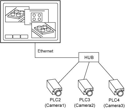 28.9 Displaying Video Images of Image Sensor